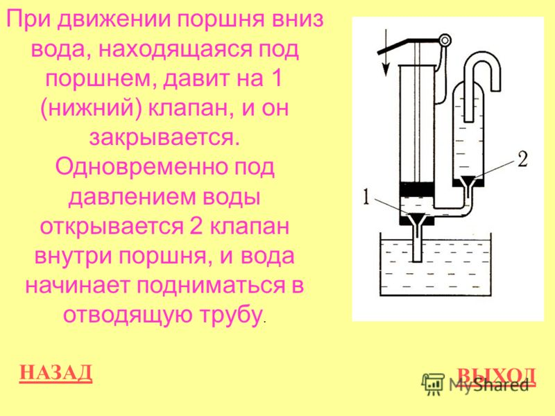 НАЗАД ВЫХОД При движении поршня вниз вода, находящаяся под поршнем, давит на 1 (нижний) клапан, и он закрывается. Одновременно под давлением воды открывается 2 клапан внутри поршня, и вода начинает подниматься в отводящую трубу.