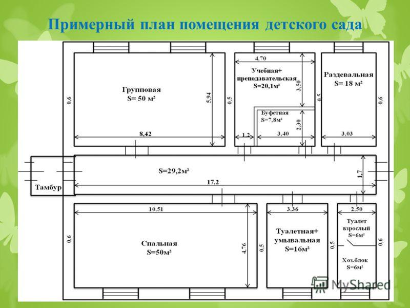 Примерный план помещения детского сада