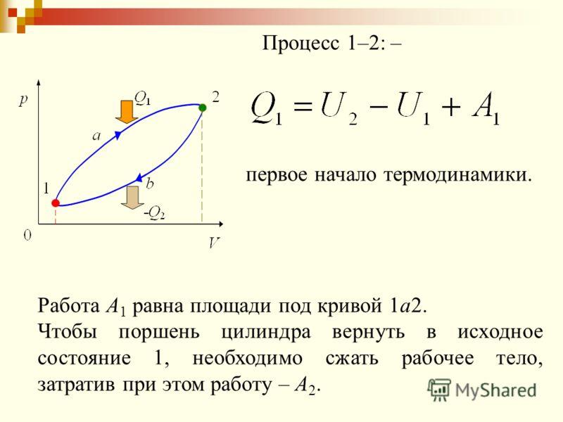 Процесс 1–2: – первое начало термодинамики. Работа А 1 равна площади под кривой 1a2. Чтобы поршень цилиндра вернуть в исходное состояние 1, необходимо сжать рабочее тело, затратив при этом работу – А 2.