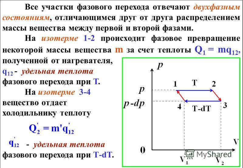 Все участки фазового перехода отвечают двухфазным состояниям, отличающимся друг от друга распределением массы вещества между первой и второй фазами. На изотерме 1-2 происходит фазовое превращение некоторой массы вещества m за счет теплоты Q 1 = mq 12