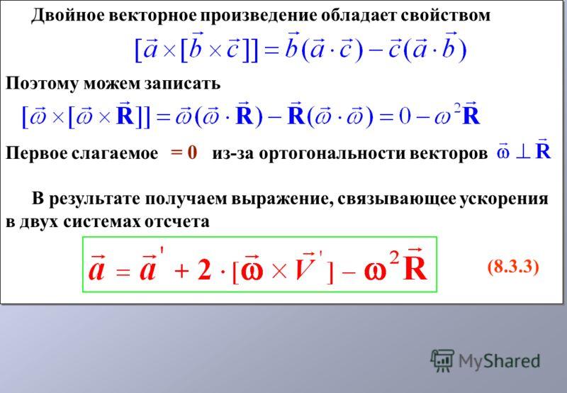 Двойное векторное произведение обладает свойством Поэтому можем записать Первое слагаемое = 0 из-за ортогональности векторов В результате получаем выражение, связывающее ускорения в двух системах отсчета (8.3.3) Двойное векторное произведение обладае