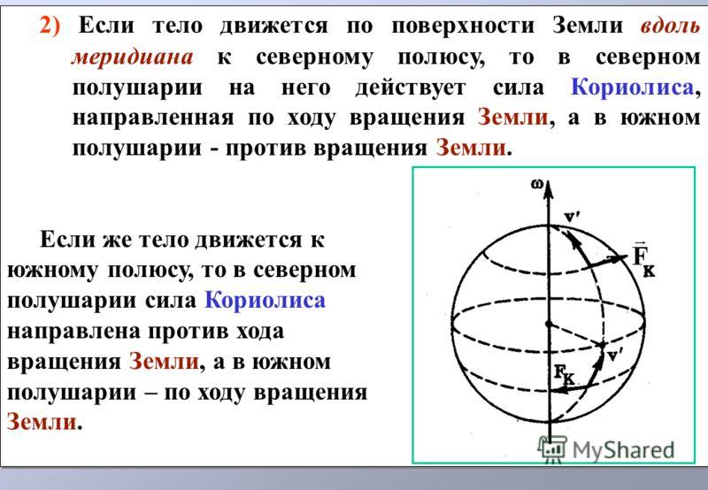 2) Если тело движется по поверхности Земли вдоль меридиана к северному полюсу, то в северном полушарии на него действует сила Кориолиса, направленная по ходу вращения Земли, а в южном полушарии - против вращения Земли. Если же тело движется к южному