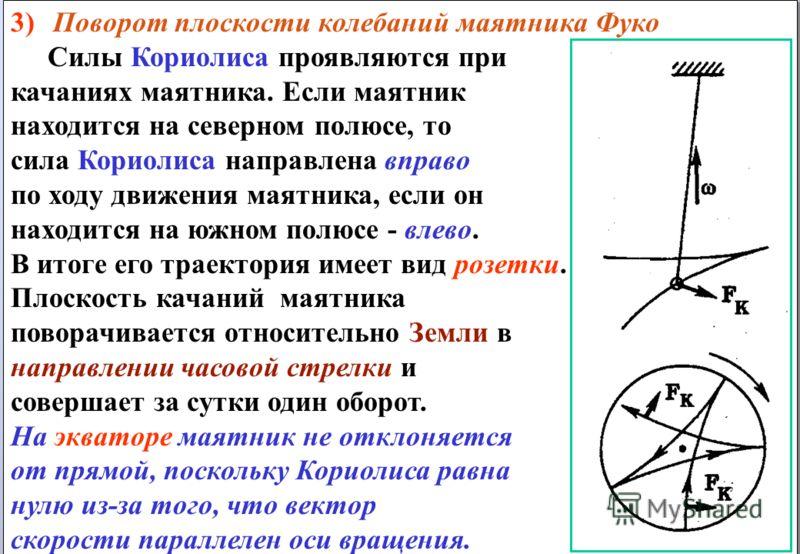 3) Поворот плоскости колебаний маятника Фуко Силы Кориолиса проявляются при качаниях маятника. Если маятник находится на северном полюсе, то сила Кориолиса направлена вправо по ходу движения маятника, если он находится на южном полюсе - влево. В итог