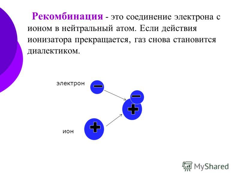 Рекомбинация - это соединение электрона с ионом в нейтральный атом. Если действия ионизатора прекращается, газ снова становится диалектиком. электрон ион