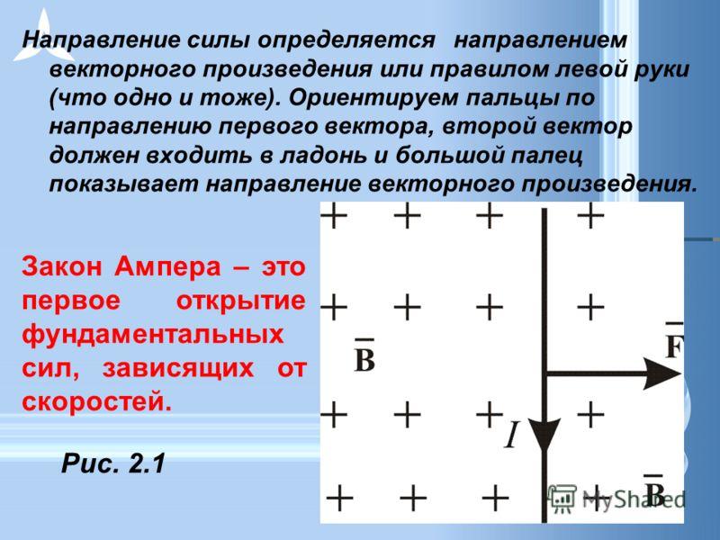 Направление силы определяется направлением векторного произведения или правилом левой руки (что одно и тоже). Ориентируем пальцы по направлению первого вектора, второй вектор должен входить в ладонь и большой палец показывает направление векторного п