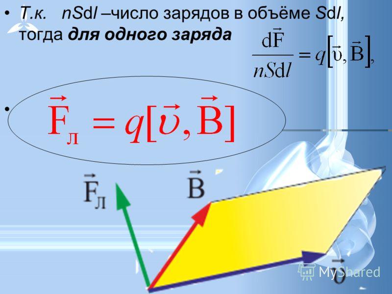 Т.к. nSdl –число зарядов в объёме Sdl, тогда для одного заряда