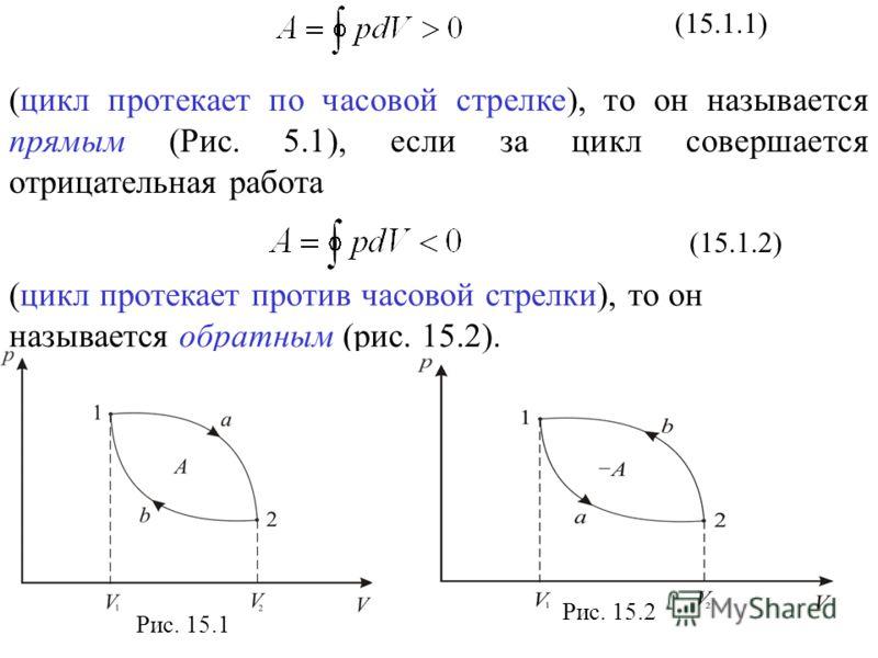 (15.1.1) (цикл протекает по часовой стрелке), то он называется прямым (Рис. 5.1), если за цикл совершается отрицательная работа (15.1.2) (цикл протекает против часовой стрелки), то он называется обратным (рис. 15.2). Рис. 15.1 Рис. 15.2