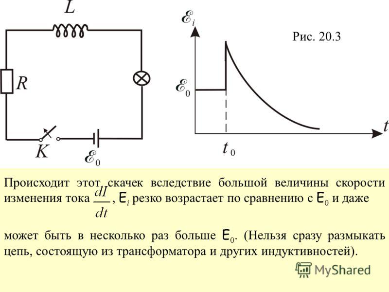 Рис. 20.3 Происходит этот скачек вследствие большой величины скорости изменения тока, E i резко возрастает по сравнению с E 0 и даже может быть в несколько раз больше E 0. (Нельзя сразу размыкать цепь, состоящую из трансформатора и других индуктивнос