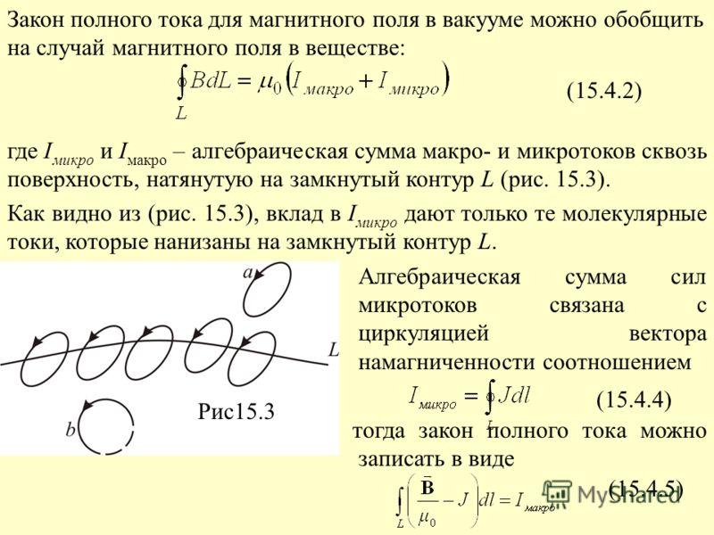 Закон полного тока для магнитного поля в вакууме можно обобщить на случай магнитного поля в веществе: где I микро и I макро – алгебраическая сумма макро- и микротоков сквозь поверхность, натянутую на замкнутый контур L (рис. 15.3). Как видно из (рис.