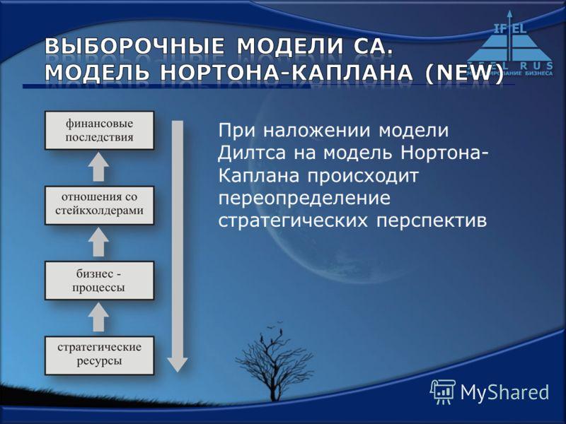 При наложении модели Дилтса на модель Нортона- Каплана происходит переопределение стратегическиx перспектив
