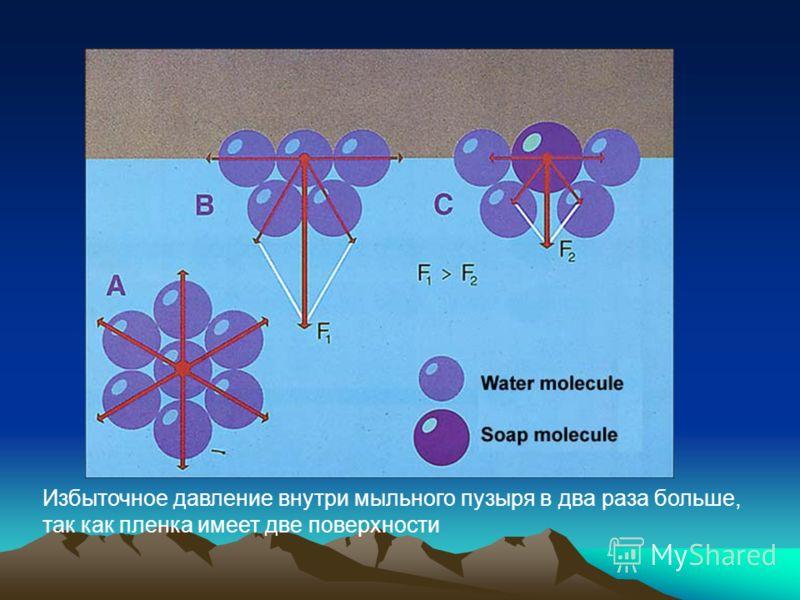 Избыточное давление внутри мыльного пузыря в два раза больше, так как пленка имеет две поверхности
