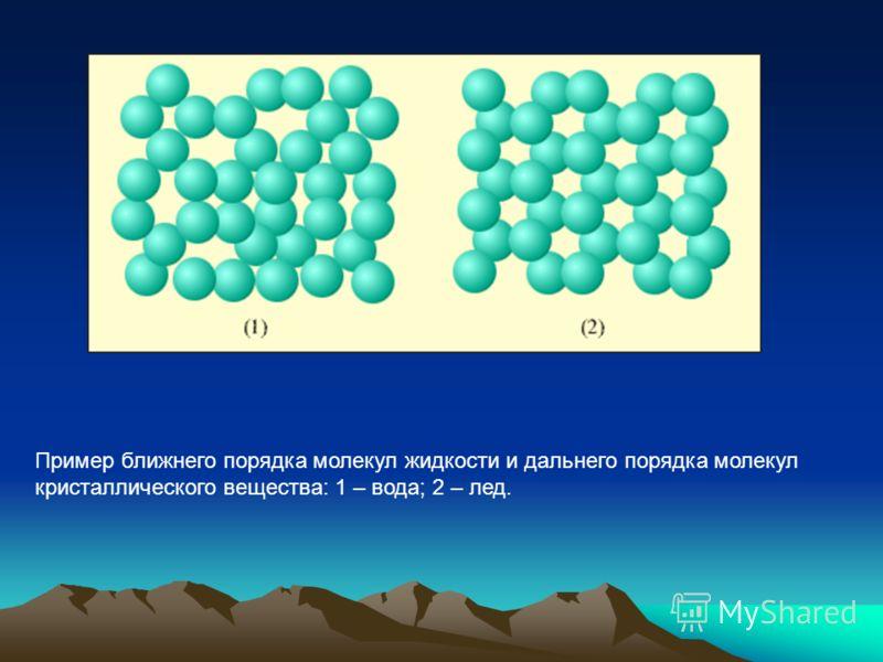 Пример ближнего порядка молекул жидкости и дальнего порядка молекул кристаллического вещества: 1 – вода; 2 – лед.