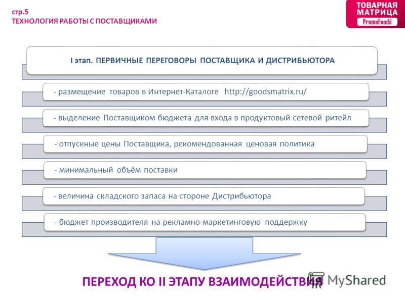I этап. ПЕРВИЧНЫЕ ПЕРЕГОВОРЫ ПОСТАВЩИКА И ДИСТРИБЬЮТОРА - размещение товаров в Интернет-Каталоге http://goodsmatrix.ru/- выделение Поставщиком бюджета для входа в продуктовый сетевой ритейл- отпускные цены Поставщика, рекомендованная ценовая политика