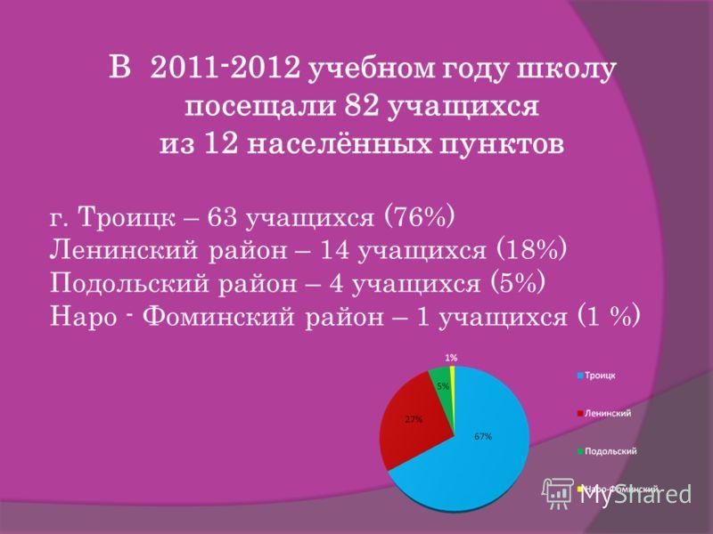 В 2011-2012 учебном году школу посещали 82 учащихся из 12 населённых пунктов г. Троицк – 63 учащихся (76%) Ленинский район – 14 учащихся (18%) Подольский район – 4 учащихся (5%) Наро - Фоминский район – 1 учащихся (1 %)