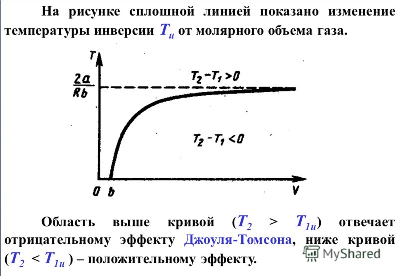 На рисунке сплошной линией показано изменение температуры инверсии Т и от молярного объема газа. Область выше кривой ( Т 2 > Т 1и ) отвечает отрицательному эффекту Джоуля-Томсона, ниже кривой ( Т 2 < Т 1и ) – положительному эффекту. На рисунке сплошн