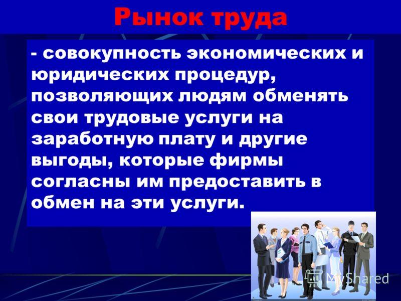 Рынок труда 09.11.2012