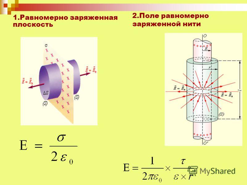 1.Равномерно заряженная плоскость 2.Поле равномерно заряженной нити