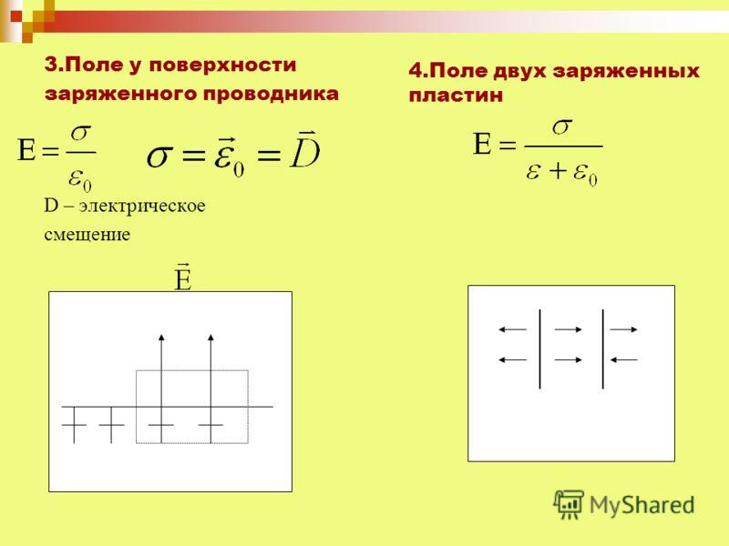 3.Поле у поверхности заряженного проводника D – электрическое смещение 4.Поле двух заряженных пластин
