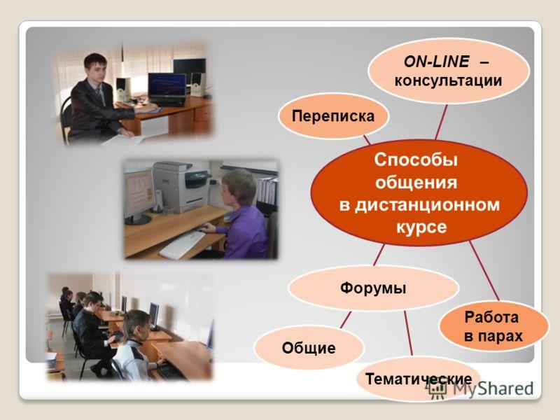 Переписка Работа в парах Форумы Тематические Общие ON-LINE – консультации Способы общения в дистанционном курсе