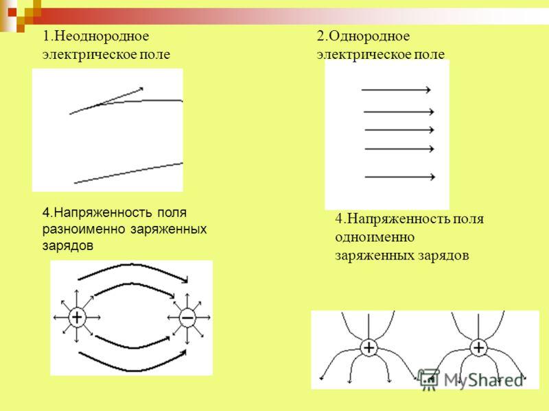 1.Неоднородное электрическое поле 2.Однородное электрическое поле 4.Напряженность поля одноименно заряженных зарядов 4.Напряженность поля разноименно заряженных зарядов