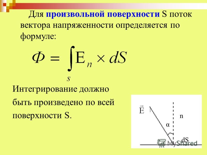 Для произвольной поверхности S поток вектора напряженности определяется по формуле: Интегрирование должно быть произведено по всей поверхности S. α n dS