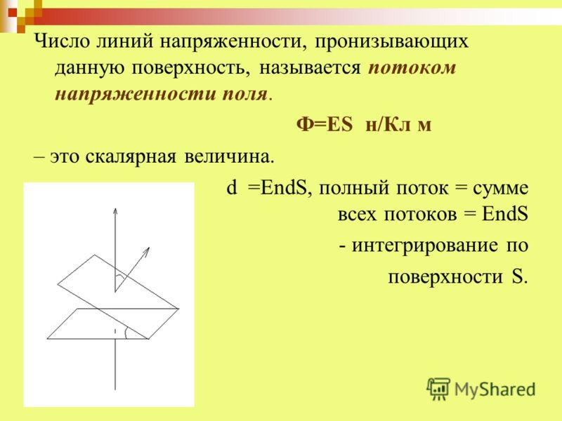 Число линий напряженности, пронизывающих данную поверхность, называется потоком напряженности поля. Ф=ES н/Кл м – это скалярная величина. d =EndS, полный поток = сумме всех потоков = EndS - интегрирование по поверхности S.
