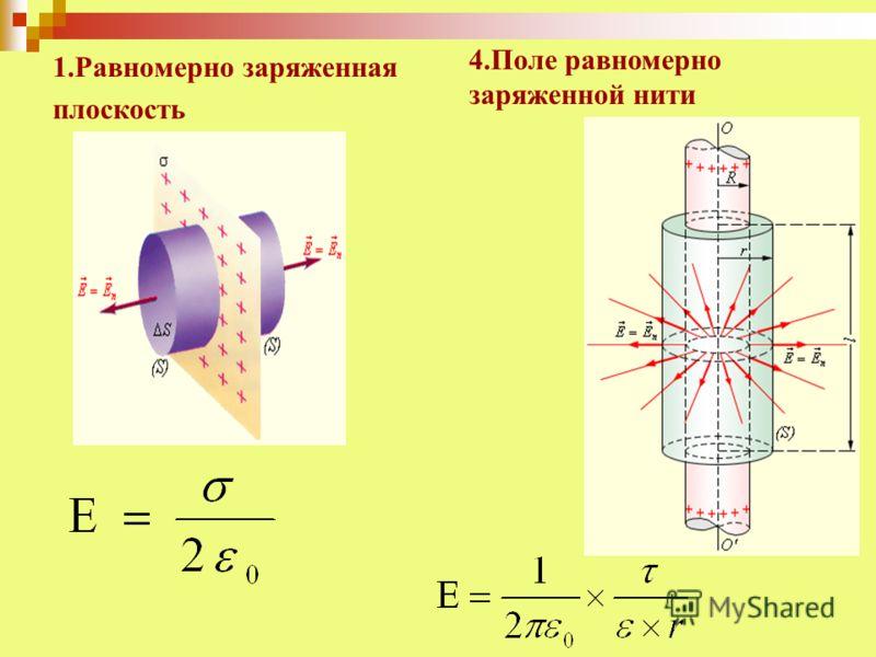 1.Равномерно заряженная плоскость 4.Поле равномерно заряженной нити