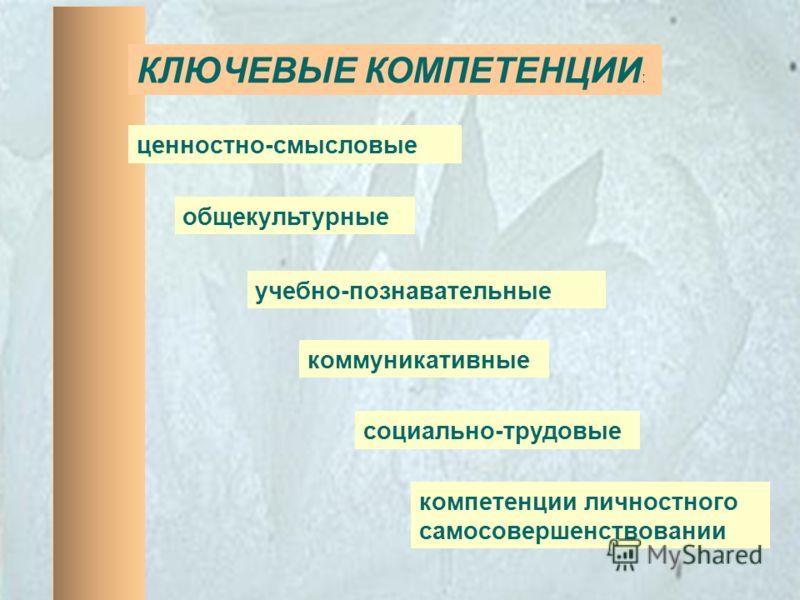 общекультурные учебно-познавательные коммуникативные социально-трудовые компетенции личностного самосовершенствовании КЛЮЧЕВЫЕ КОМПЕТЕНЦИИ : ценностно-смысловые