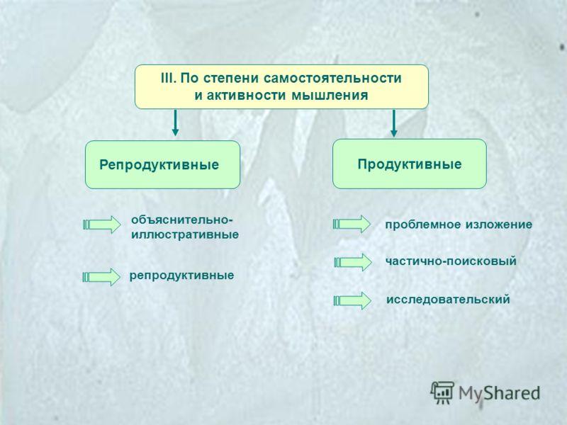 III. По степени самостоятельности и активности мышления Репродуктивные Продуктивные объяснительно- иллюстративные репродуктивные проблемное изложение частично-поисковый исследовательский