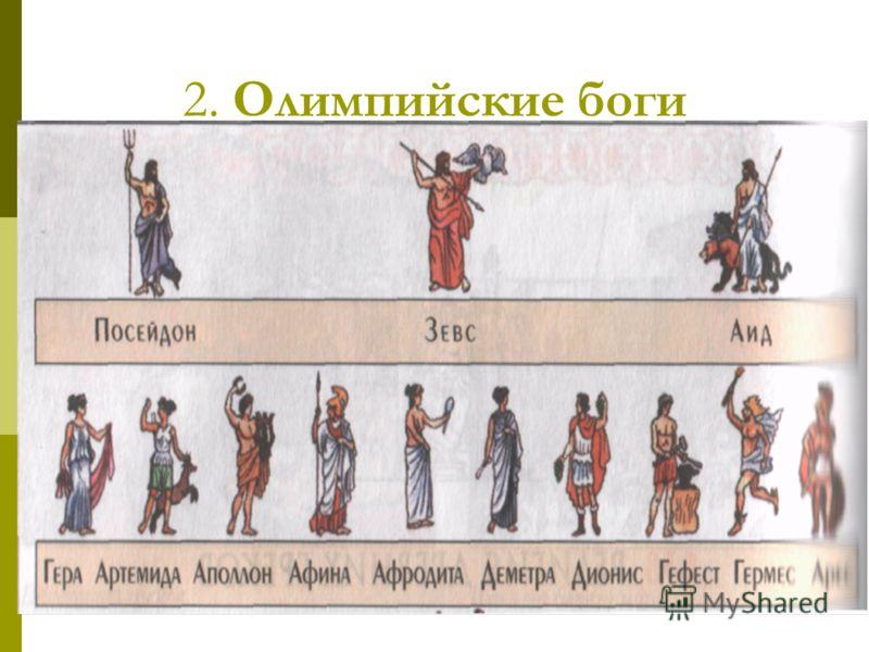 2. Олимпийские боги