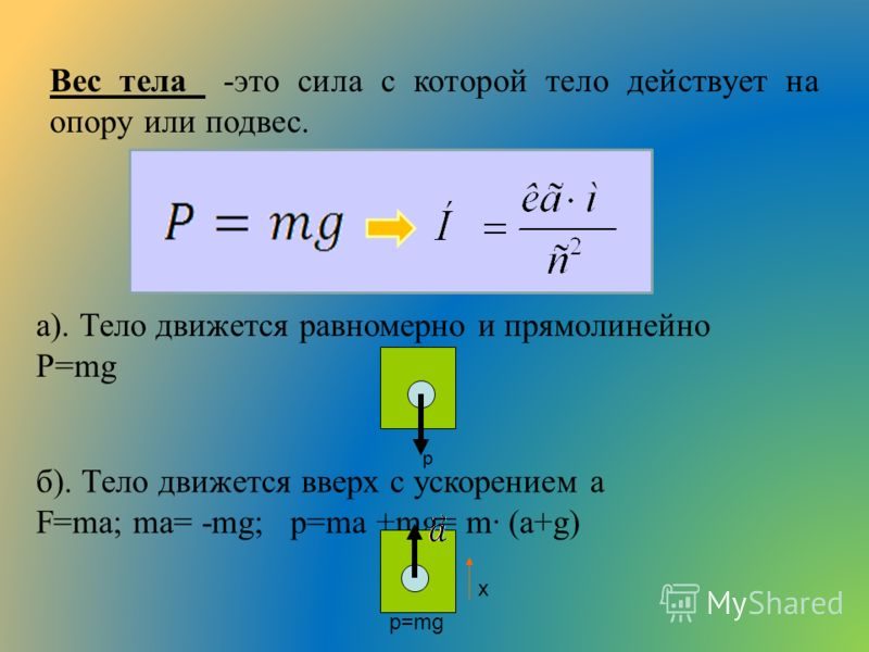 Вес тела -это сила с которой тело действует на опору или подвес. а). Тело движется равномерно и прямолинейно P=mg p б). Тело движется вверх с ускорением а F=ma; ma= -mg; p=ma +mg= m· (a+g) p=mg x