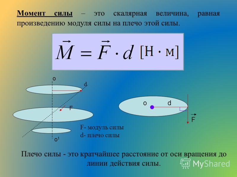 Момент силы – это скалярная величина, равная произведению модуля силы на плечо этой силы. o o1o1 d F Плечо силы - это кратчайшее расстояние от оси вращения до линии действия силы. F do F- модуль силы d- плечо силы