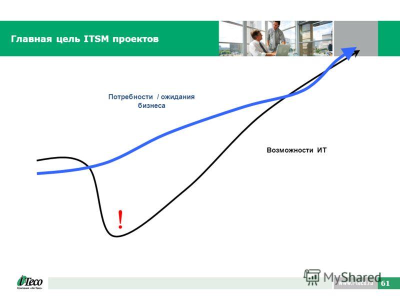 61 Потребности / ожидания бизнеса Возможности ИТ Главная цель ITSM проектов