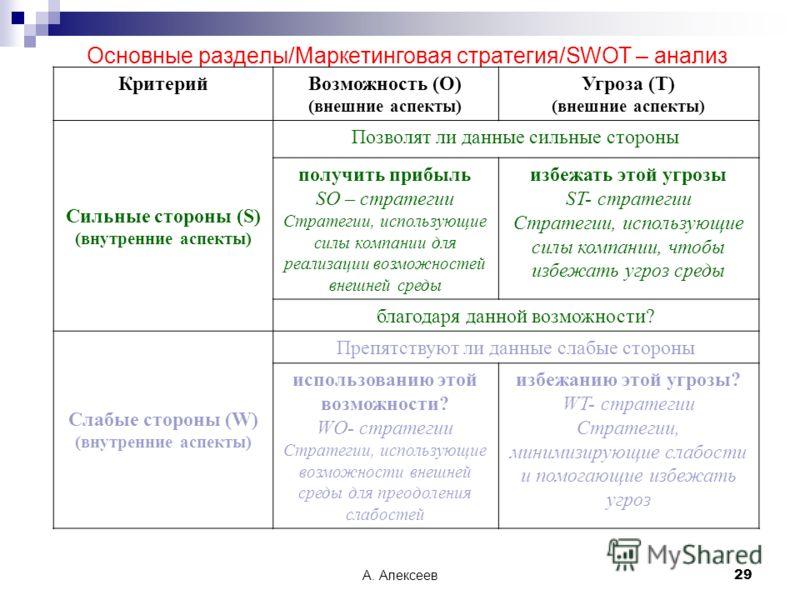 А. Алексеев29 Основные разделы/Маркетинговая стратегия/SWOT – анализ КритерийВозможность (O) (внешние аспекты) Угроза (T) (внешние аспекты) Сильные стороны (S) (внутренние аспекты) Позволят ли данные сильные стороны получить прибыль SO – стратегии Ст