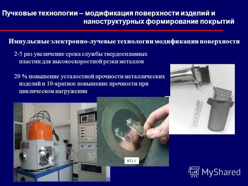 Импульсные электронно-лучевые технологии модификации поверхности 2-5 раз увеличение срока службы твердосплавных пластин для высокоскоростной резки металлов 20 % повышение усталостной прочности металлических изделий и 10-кратное повышение прочности пр