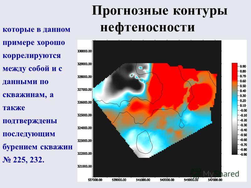 Южно-Черемшанское нефтяное месторождение