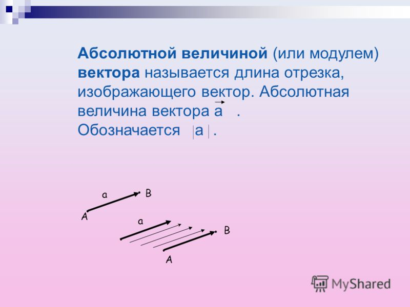 Абсолютной величиной (или модулем) вектора называется длина отрезка, изображающего вектор. Абсолютная величина вектора a. Обозначается a. a B A B A a