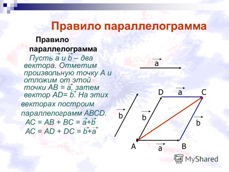 Правило параллелограмма Правило параллелограмма Пусть а и b – два вектора. Отметим произвольную точку А и отложим от этой точки АВ = а, затем вектор АD= b. На этих векторах построим параллелограмм АВСD. АС = АВ + BС = а+b АС = АD + DС = b+a a a a b b