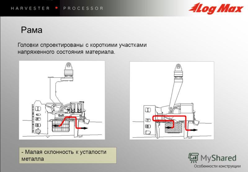 Особенности конструкции - Малая склонность к усталости металла Головки спроектированы с короткими участками напряженного состояния материала. Рама