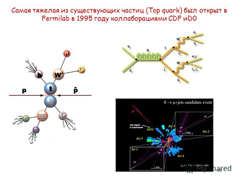 Самая тяжелая из существующих частиц (Top quark) был открыт в Fermilab в 1995 году коллаборациями CDF иD0 16