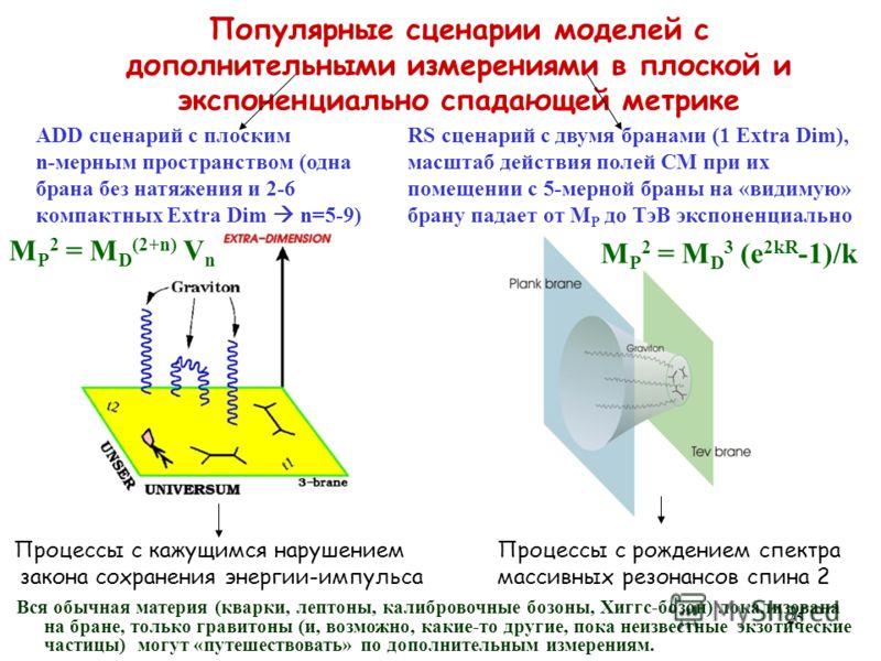 ADD сценарий с плоским n-мерным пространcтвом (одна брана без натяжения и 2-6 компактных Extra Dim n=5-9) RS сценарий c двумя бранами (1 Extra Dim), масштаб действия полей СМ при их помещении с 5-мерной браны на «видимую» брану падает от M P до ТэВ э