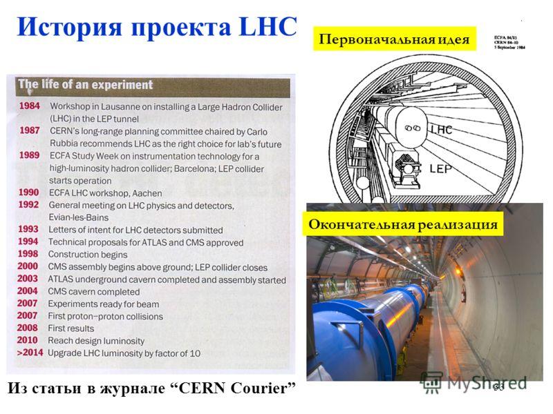История проекта LHC Первоначальная идея Окончательная реализация Из статьи в журнале CERN Courier 33