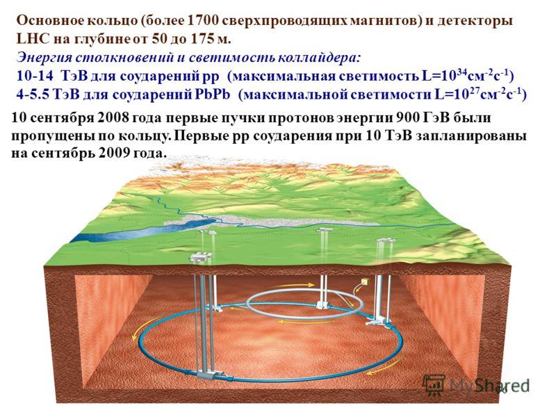 Основное кольцо (более 1700 сверхпроводящих магнитов) и детекторы LHC на глубине от 50 до 175 м. Энергия столкновений и светимость коллайдера: 10-14 ТэВ для соударений pp (максимальная светимость L=10 34 см -2 с -1 ) 4-5.5 ТэВ для соударений PbPb (ма