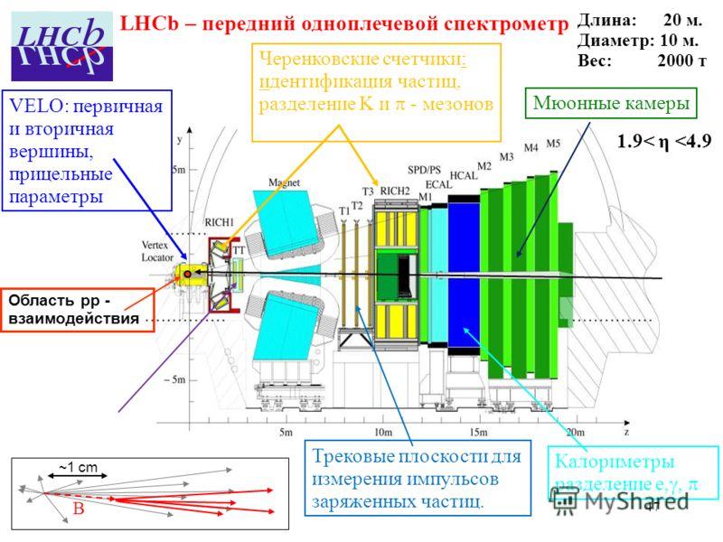 VELO: первичная и вторичная вершины, прицельные параметры Трековые плоскости для измерения импульсов заряженных частиц. Калориметры разделение e,, 0 Мюонные камеры Черенковские счетчики: идентификация частиц, разделение K и - мезонов Область pp - вза