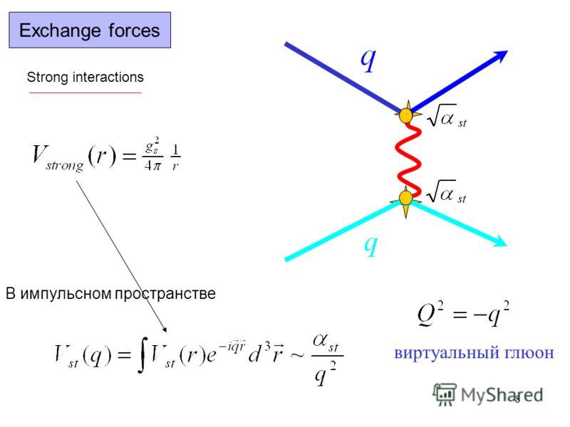 (Q 2 ) В импульсном пространстве : g Exchange forces Strong interactions «виртуальный глюон» Exchange forces 8