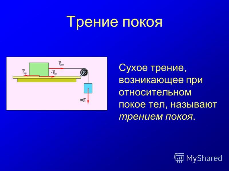 Трение покоя Сухое трение, возникающее при относительном покое тел, называют трением покоя.