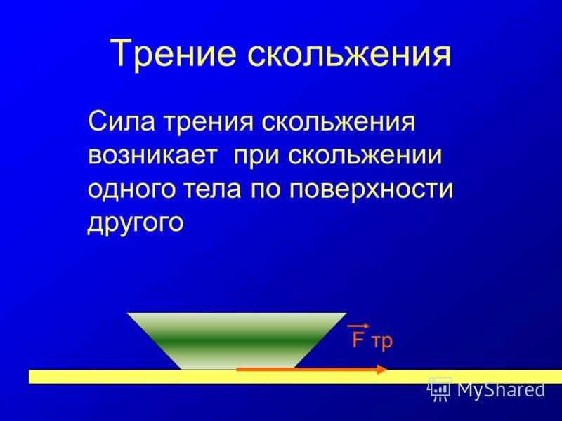 Трение скольжения Сила трения скольжения возникает при скольжении одного тела по поверхности другого F тр