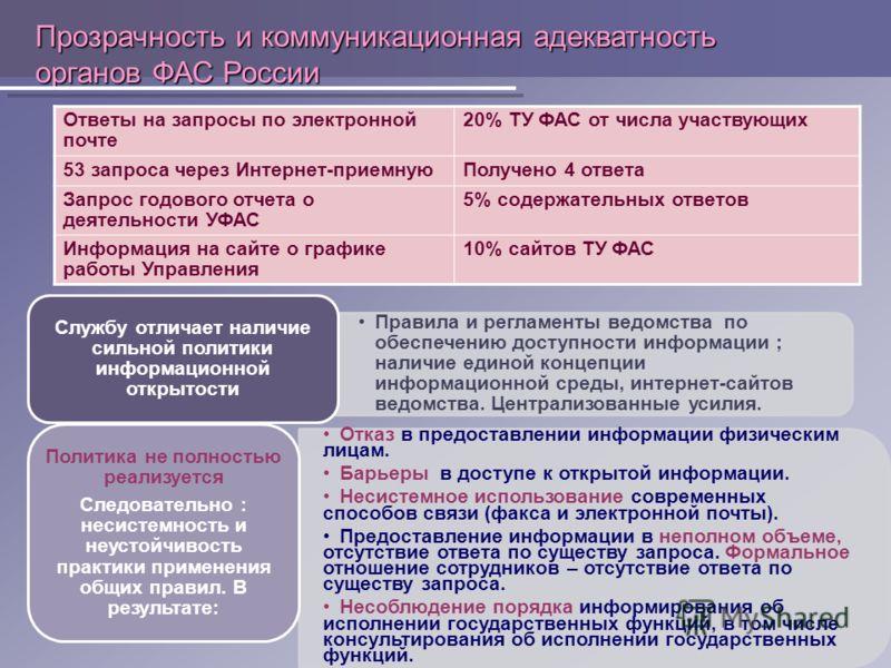 Прозрачность и коммуникационная адекватность органов ФАС России Правила и регламенты ведомства по обеспечению доступности информации ; наличие единой концепции информационной среды, интернет-сайтов ведомства. Централизованные усилия. Службу отличает