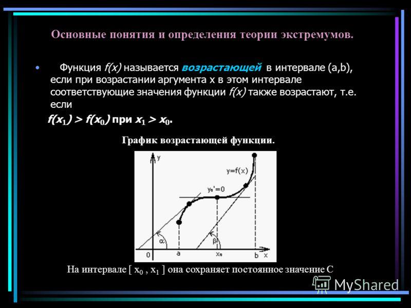 Основные понятия и определения теории экстремумов. Функция f(x) называется возрастающей в интервале (a,b), если при возрастании аргумента x в этом интервале соответствующие значения функции f(x) также возрастают, т.е. если f(x 1 ) > f(x 0 ) при x 1 >
