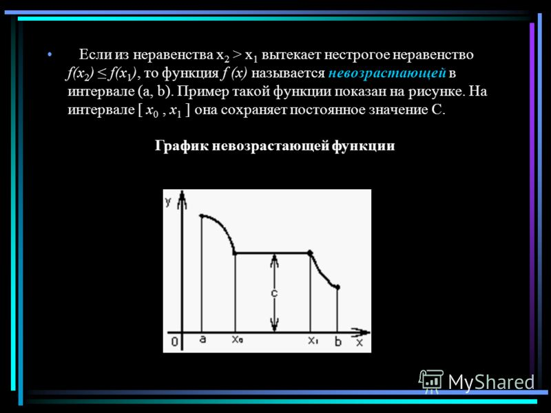 Если из неравенства x 2 > x 1 вытекает нестрогое неравенство f(x 2 ) f(x 1 ), то функция f (x) называется невозрастающей в интервале (a, b). Пример такой функции показан на рисунке. На интервале [ x 0, x 1 ] она сохраняет постоянное значение C. Графи